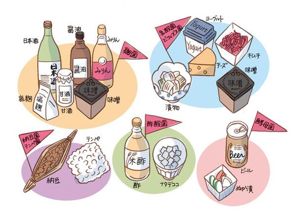 発酵食品.jpg